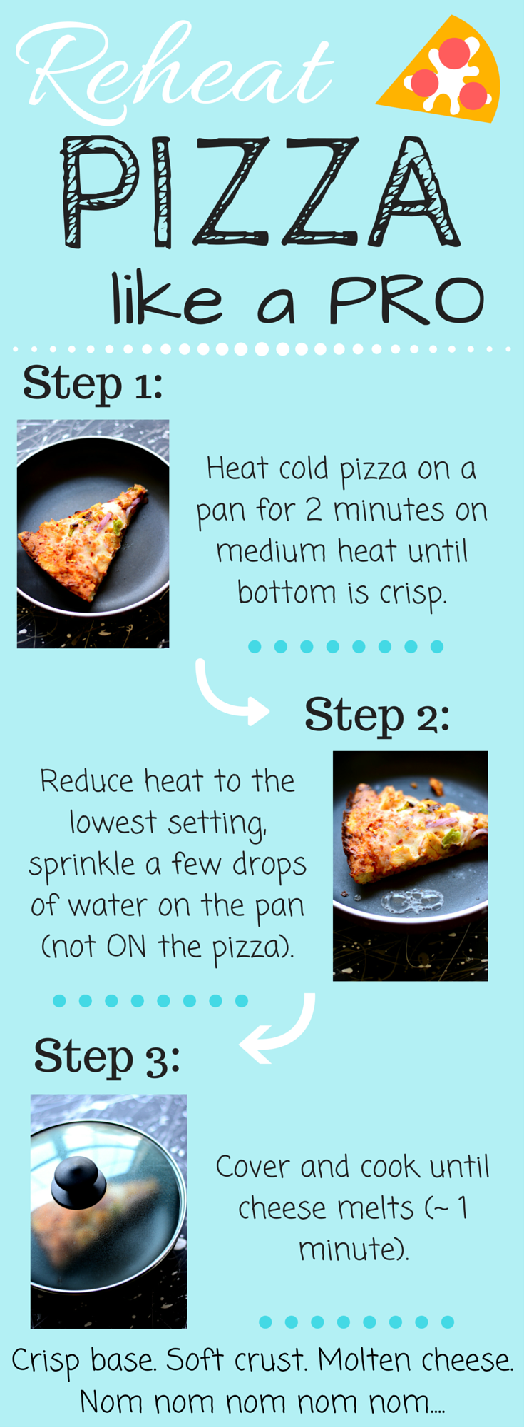 Reheating Pizza pin